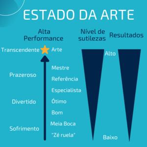 estado_da_arte