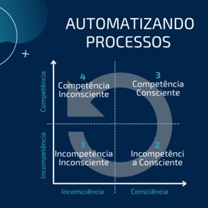 quadrantes_aprendizado